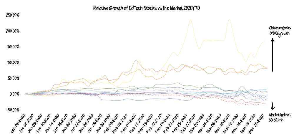 Chart Aprilv2