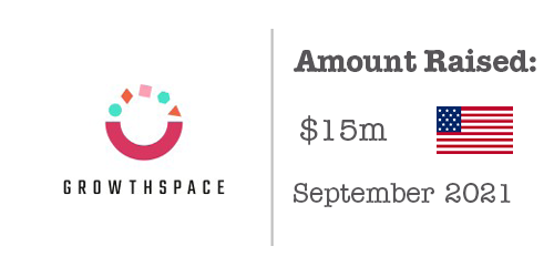 Growthspace Fundraising