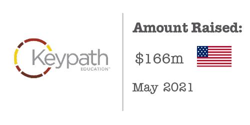 Keypath Education Fundraising