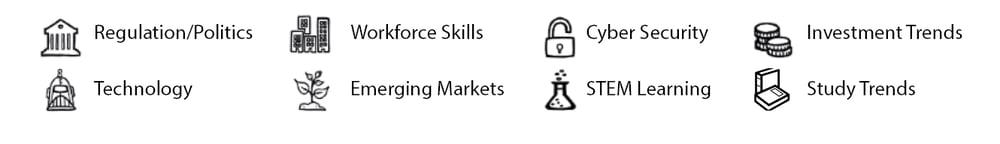 Market Roundup Logos