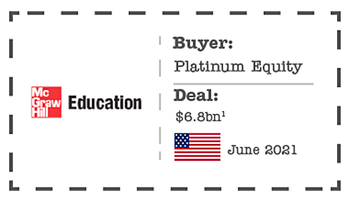 McGraw Hill Education M&A