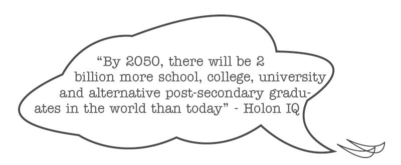 Quote - Holon IQ