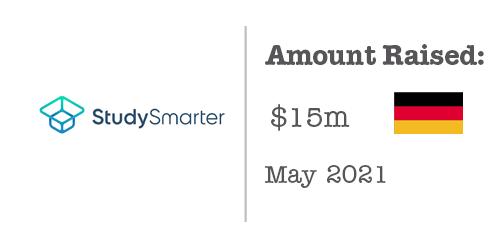 StudySmarter Fundraising