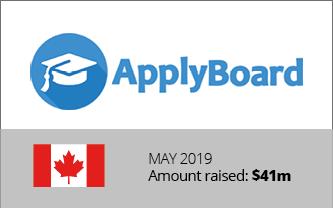 applyboardbox